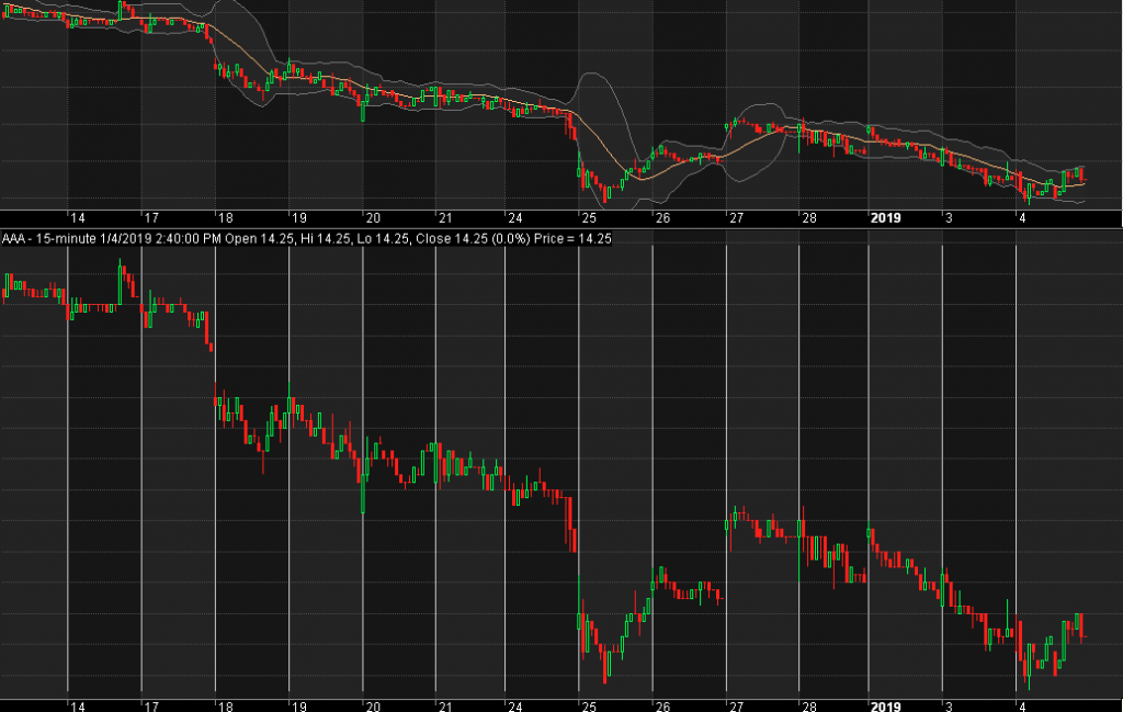 Intraday Stochastic Trading System for Amibroker (AFL) - Reg