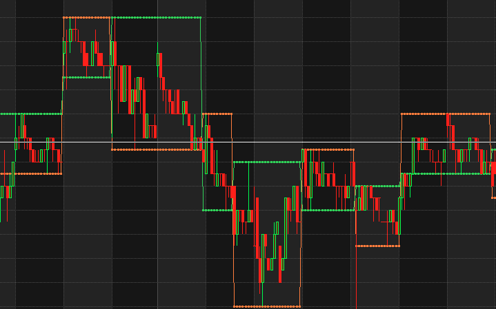 Trendline Afl